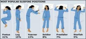 posizioni sonno più comuni